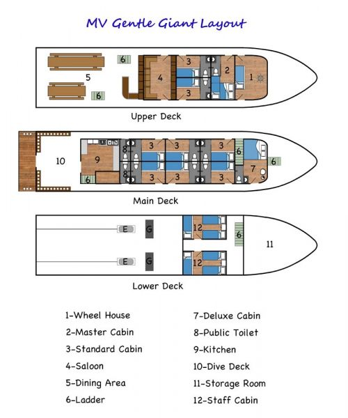 Gentle Giant Similan Diving Liveaboard Deckplan Layout