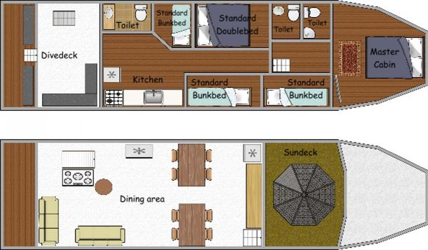 Miss Moon Koh Bon Koh Tachai Richelieu Rock Surin Islands Liveaboard Diving Budget Deck Plan