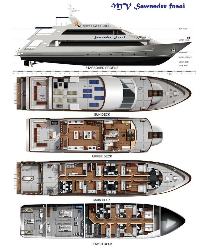 MV-Sawasdee-Fasai-liveaboard-deck-plan-layout