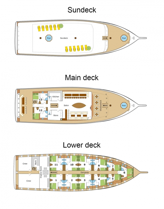 Nautilus Two dive boat layout